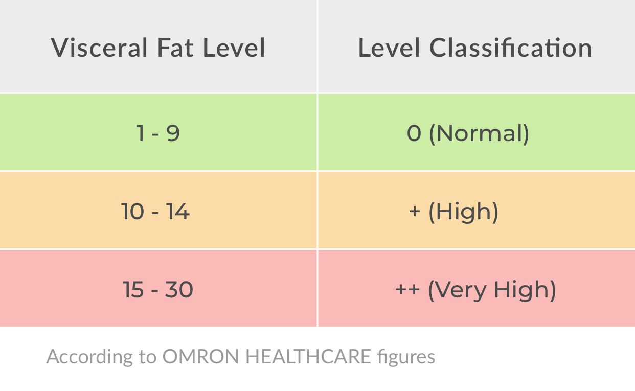 Guidelines   Weight   HeartVoice