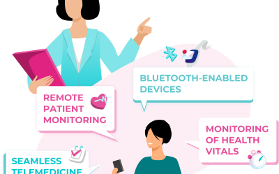 HeartVoice extends its Telehealth Platform to join the fight against COVID-19